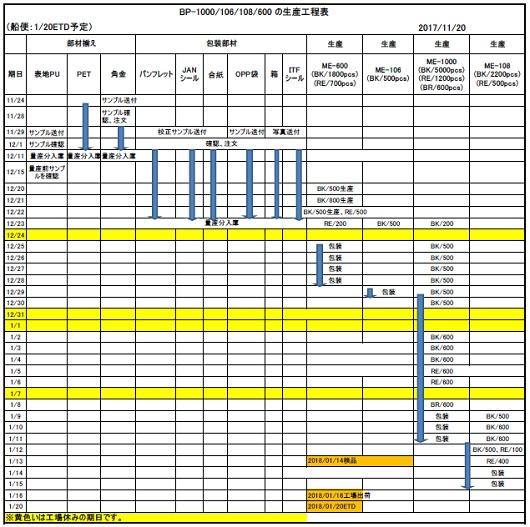 生产工程表0000.jpg