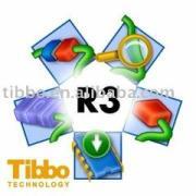 TDST-Tibbo デバイス サーバー ツールキット (ウィンドウ用)